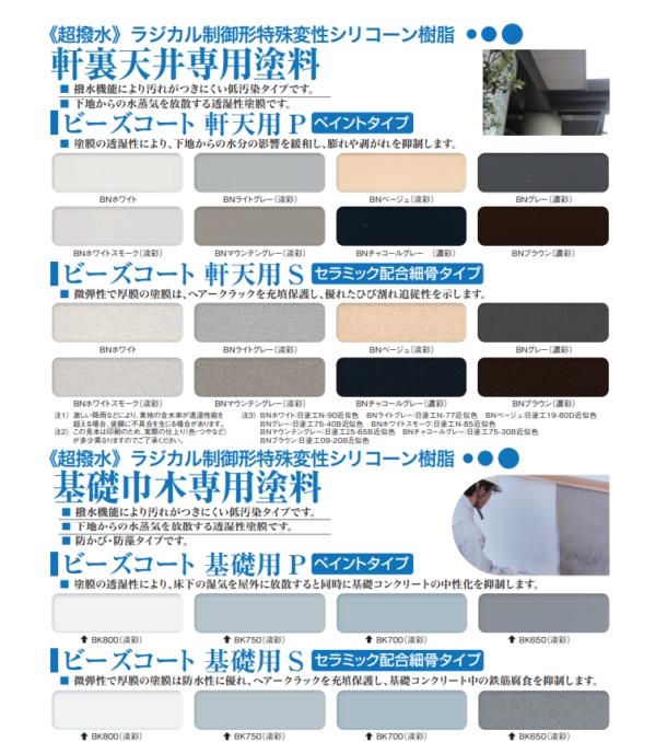 超撥水・高耐候形水性つや消し塗料 『ビーズコートシリーズ』のご紹介です。