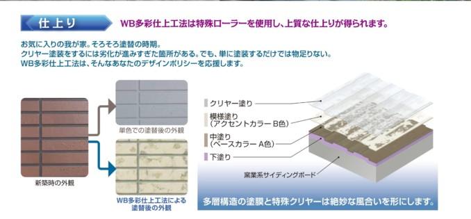 WB多彩仕上工法【スズカファイン株式会社】
